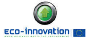 Logo Eco-Innovation, Copyright EC